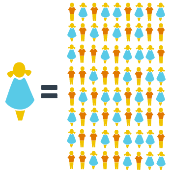 every child sponsored, 72 additional children will benefit