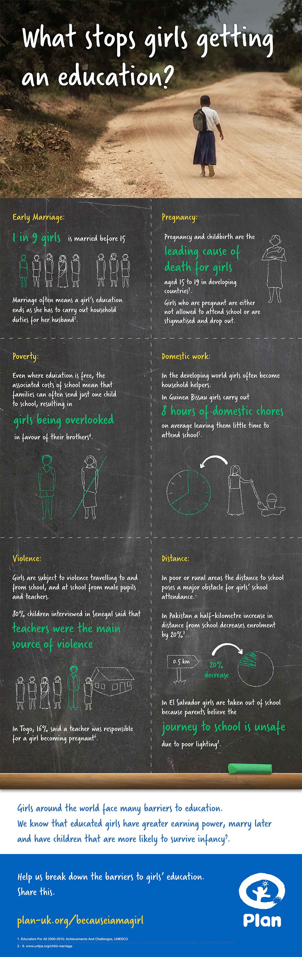 Breaking down the barriers to girls' eductaion infographic
