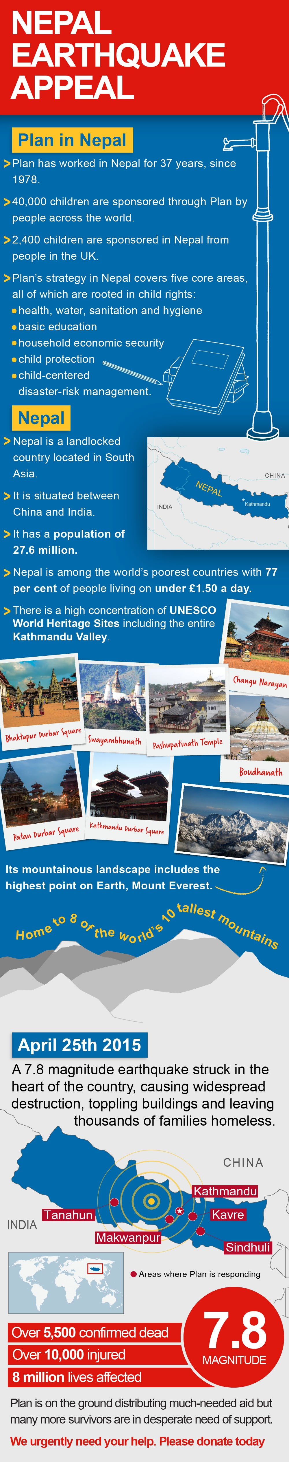 Nepal Earthquake infogrpahic with facts and figures